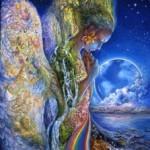 Consciousness Template