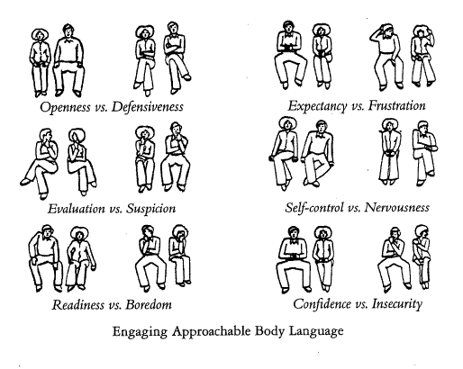 how to change your body language