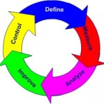 5 Steps to Continuous Process Improvement