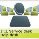 ITIL – What You Need To Know