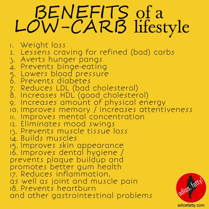 benefits-of-a-low-carb-lifestyle