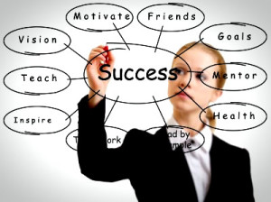 keep-score-of-success
