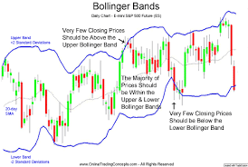 How to calculate standard deviation in bollinger bands