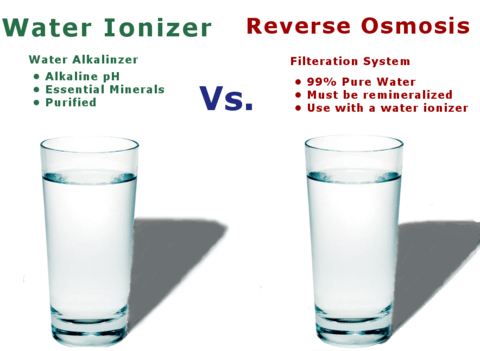 water-ionizer-reverse-osmosis_large