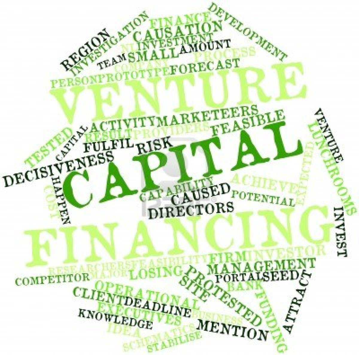 16579216-abstract-word-cloud-for-venture-capital-financing-with-related-tags-and-terms