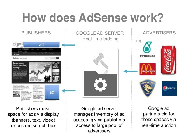 What kind of web site do I need for google adsense that is acceptable?