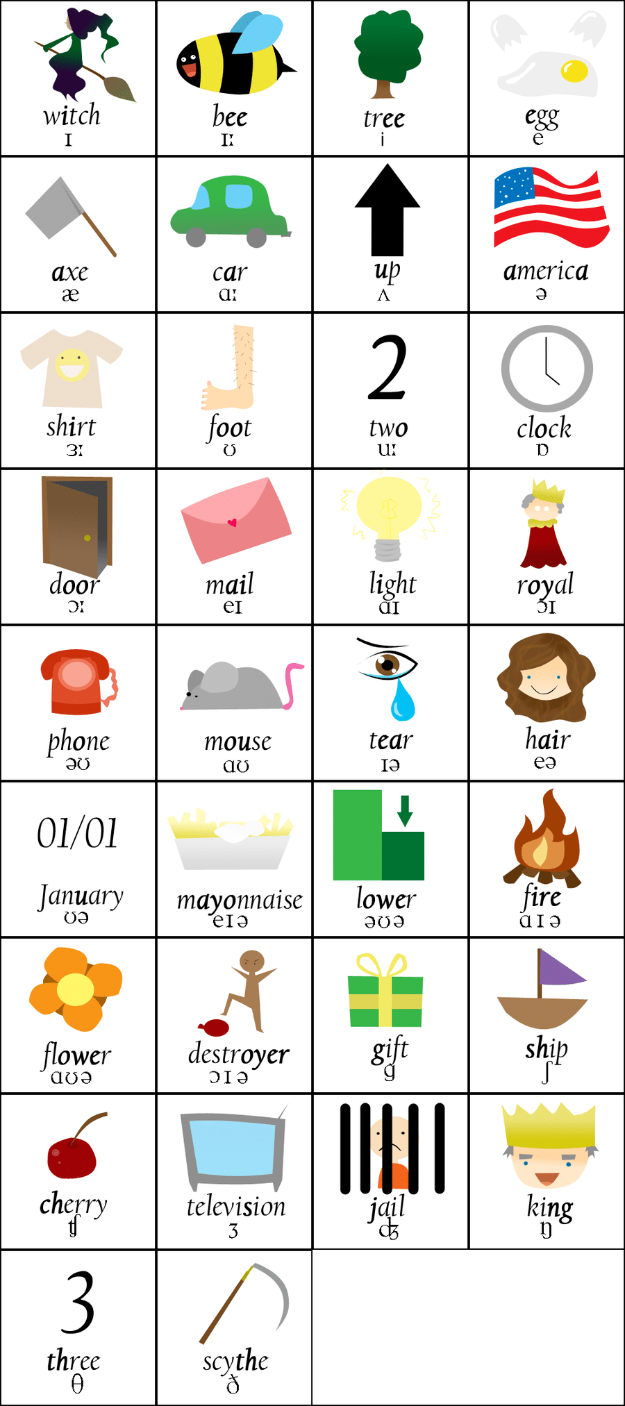 Use Peg Words To Improve Your Memory on Worksheet For Preschool To Do